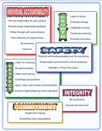 San Jose Job Corps Center Core Values
